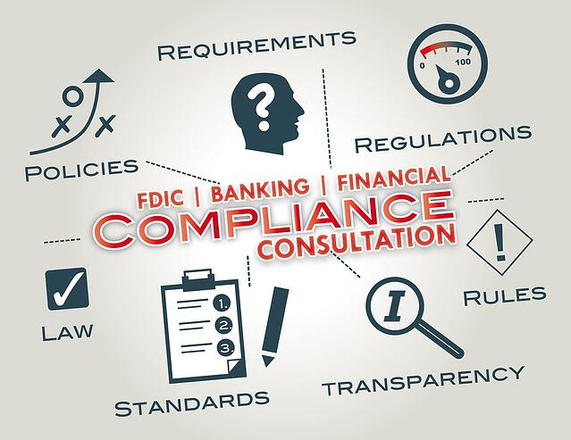 Banking Compliance Consultation